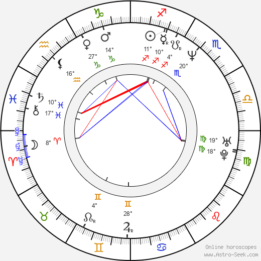 Marc Gomes birth chart, biography, wikipedia 2020, 2021