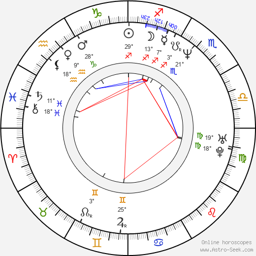 Masahiro Motoki birth chart, biography, wikipedia 2019, 2020