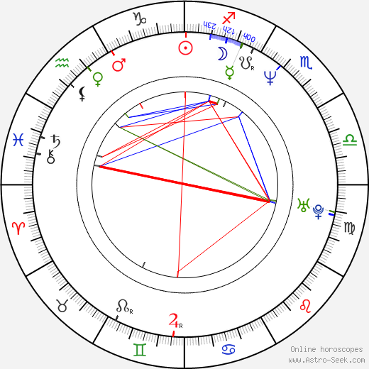 Masahiro Motoki birth chart, Masahiro Motoki astro natal horoscope, astrology
