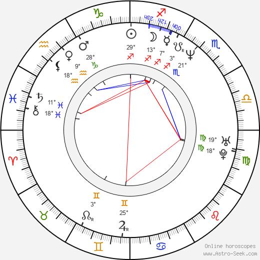 Michael Schenk birth chart, biography, wikipedia 2019, 2020