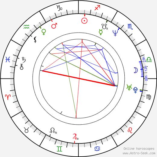 Nancy Valen astro natal birth chart, Nancy Valen horoscope, astrology