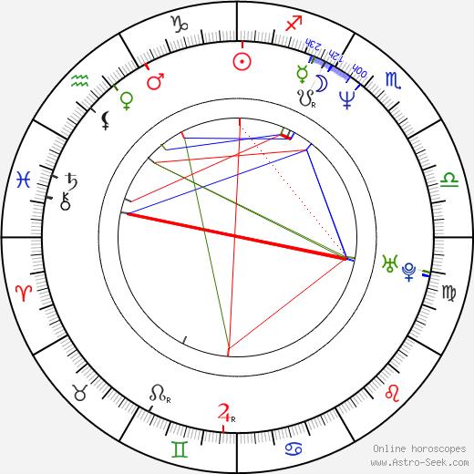 Robert Cavanah день рождения гороскоп, Robert Cavanah Натальная карта онлайн