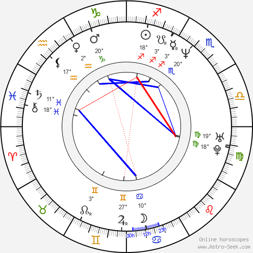 Slavi Binev birth chart, biography, wikipedia 2019, 2020