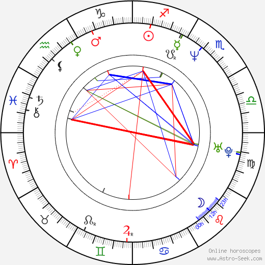 Stéphane Proulx birth chart, Stéphane Proulx astro natal horoscope, astrology