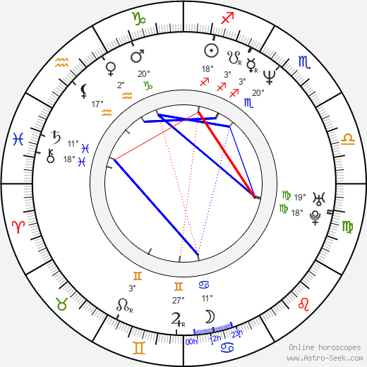Stephanie Morgenstern birth chart, biography, wikipedia 2017, 2018