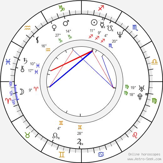 Steve Harris birth chart, biography, wikipedia 2019, 2020