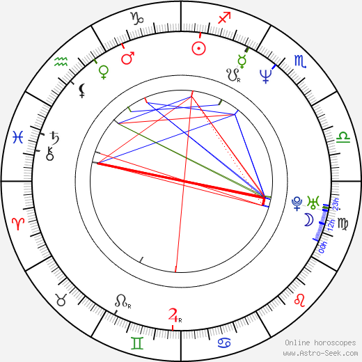 Ted Raimi astro natal birth chart, Ted Raimi horoscope, astrology