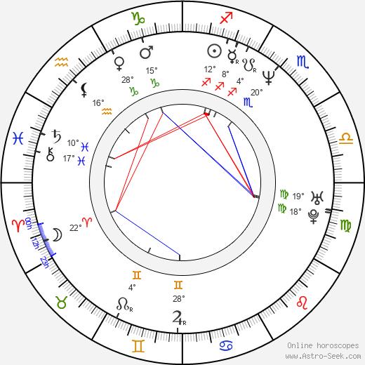 Tony Munch birth chart, biography, wikipedia 2019, 2020