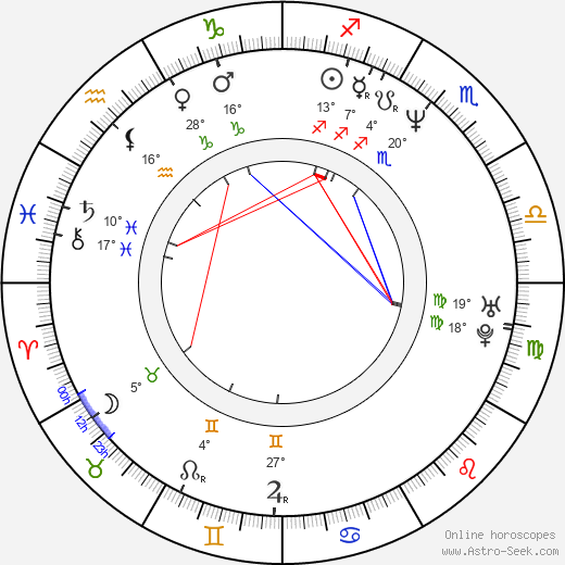 Tony Sagastizado I birth chart, biography, wikipedia 2020, 2021