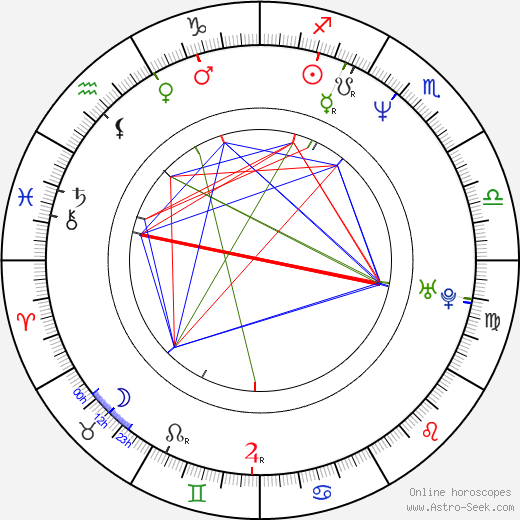 Tsutomu Mizushima tema natale, oroscopo, Tsutomu Mizushima oroscopi gratuiti, astrologia