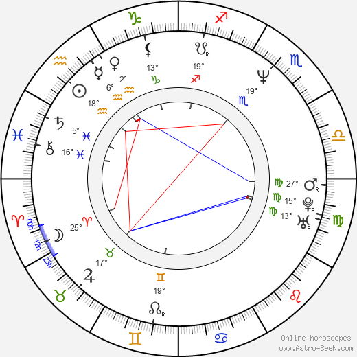 Adam Kamień birth chart, biography, wikipedia 2019, 2020