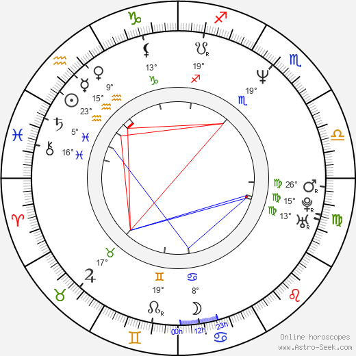Alex Meneses birth chart, biography, wikipedia 2018, 2019