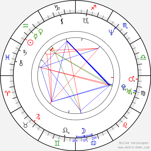 Alex Meneses astro natal birth chart, Alex Meneses horoscope, astrology