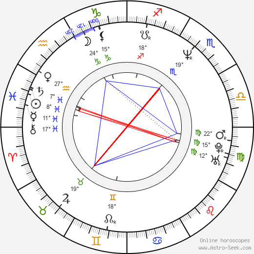 Alfredo Peyretti birth chart, biography, wikipedia 2020, 2021