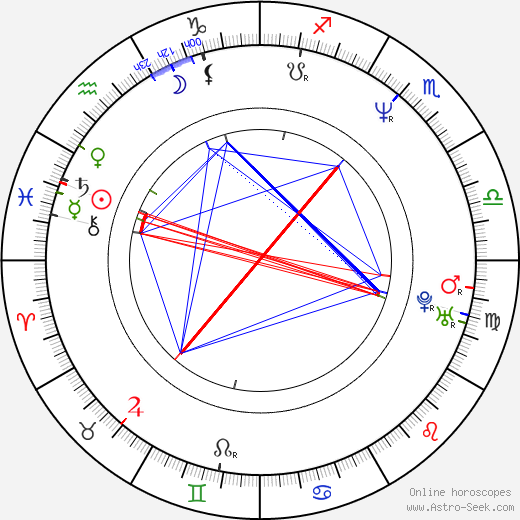 Alfredo Peyretti birth chart, Alfredo Peyretti astro natal horoscope, astrology