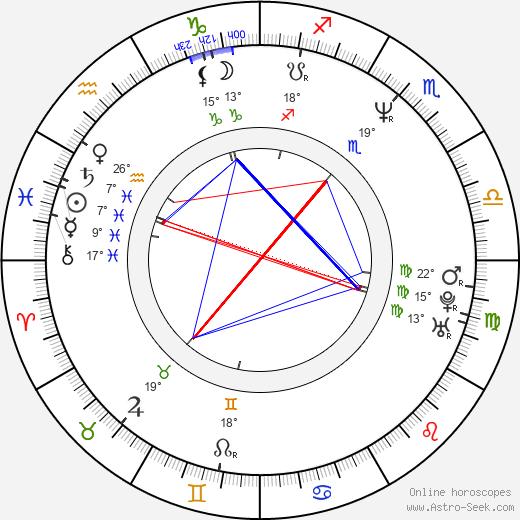 Alison Armitage birth chart, biography, wikipedia 2020, 2021