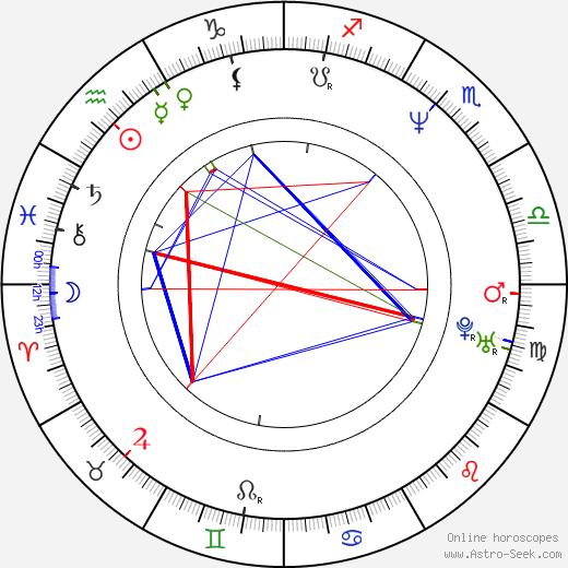Arabella Field astro natal birth chart, Arabella Field horoscope, astrology