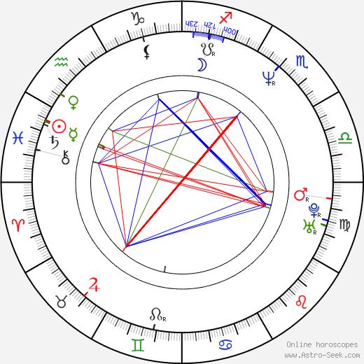 Bas Rutten astro natal birth chart, Bas Rutten horoscope, astrology