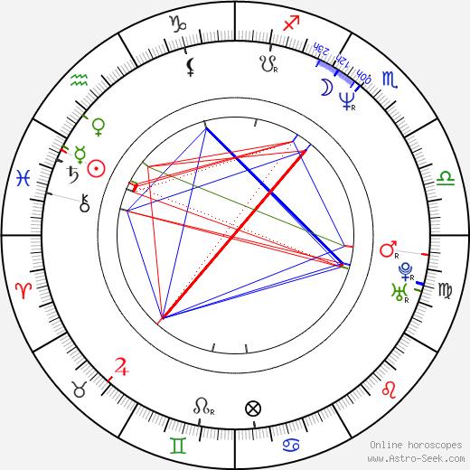 Chris Dudley tema natale, oroscopo, Chris Dudley oroscopi gratuiti, astrologia