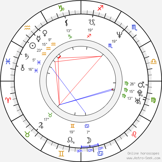 Christine Elise birth chart, biography, wikipedia 2018, 2019