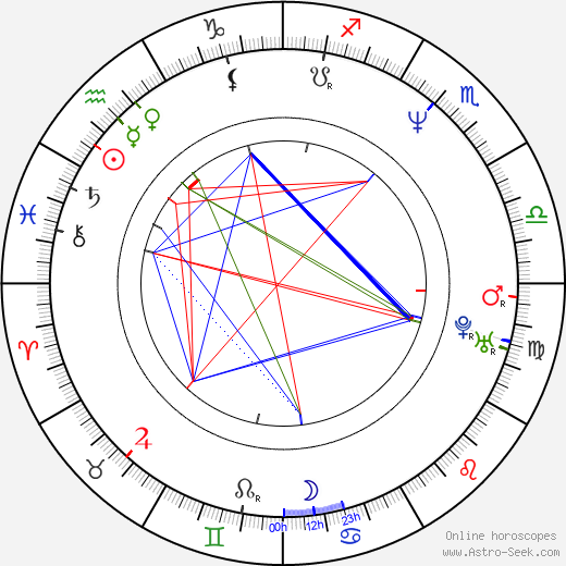 Christine Elise astro natal birth chart, Christine Elise horoscope, astrology