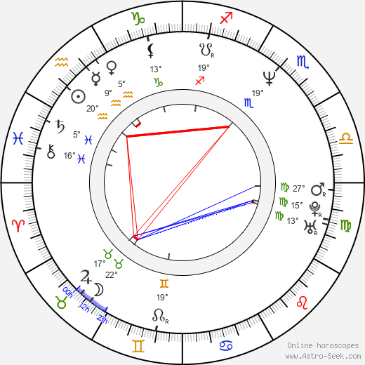 Darren Dalton birth chart, biography, wikipedia 2019, 2020