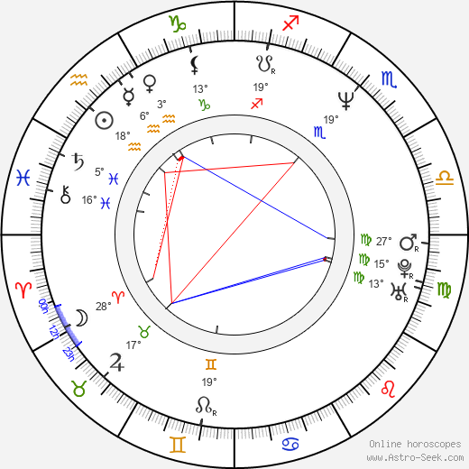 Jason Gedrick birth chart, biography, wikipedia 2020, 2021