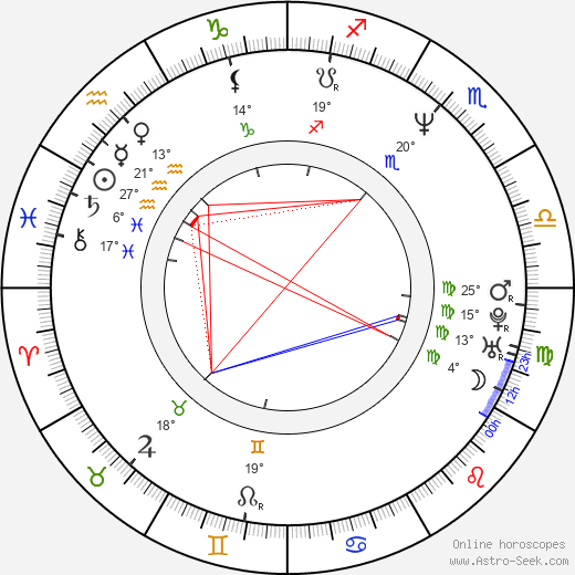 Jesús Adrián Romero birth chart, biography, wikipedia 2020, 2021