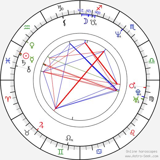 John Hillard день рождения гороскоп, John Hillard Натальная карта онлайн