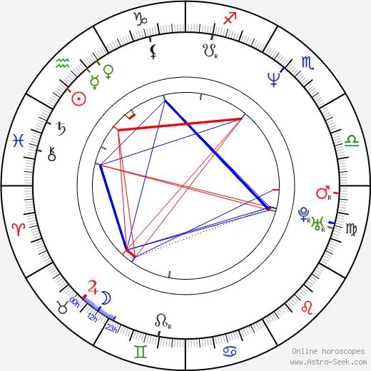 Julie Warner birth chart, Julie Warner astro natal horoscope, astrology