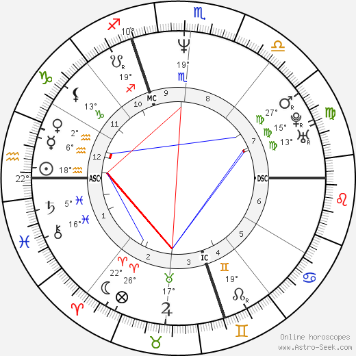 Julien Courbet birth chart, biography, wikipedia 2019, 2020