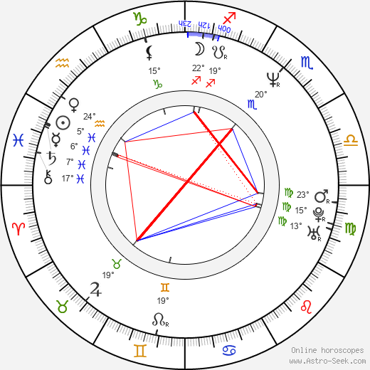 Kristin Davis birth chart, biography, wikipedia 2018, 2019