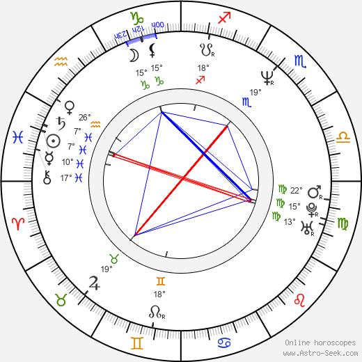 Lisa Hanna birth chart, biography, wikipedia 2020, 2021