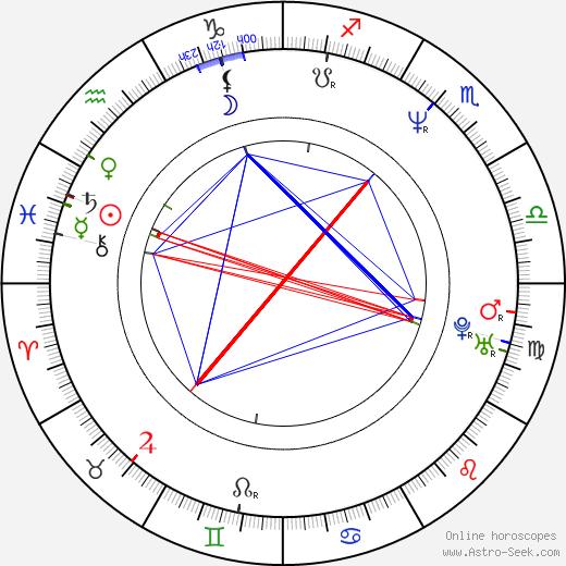 Lisa Hanna birth chart, Lisa Hanna astro natal horoscope, astrology