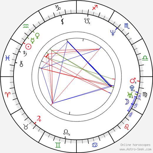 Marek Ronec день рождения гороскоп, Marek Ronec Натальная карта онлайн