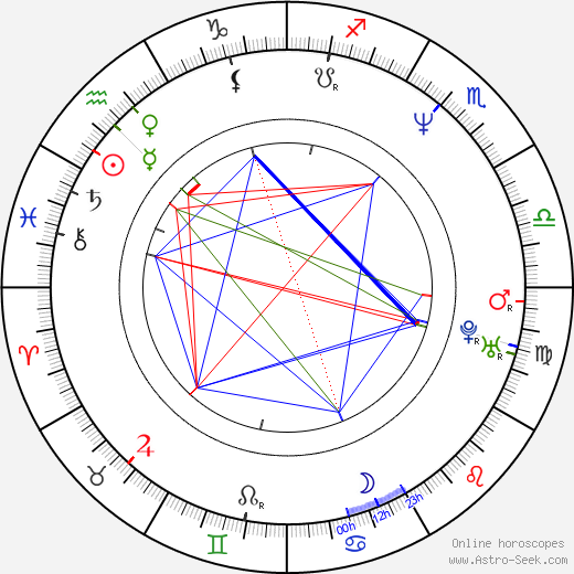 Marvin Baker tema natale, oroscopo, Marvin Baker oroscopi gratuiti, astrologia