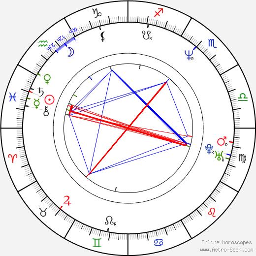 Masahiko Nagasawa astro natal birth chart, Masahiko Nagasawa horoscope, astrology