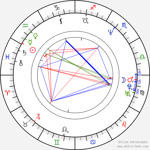 Michael Bay astro natal birth chart, Michael Bay horoscope, astrology