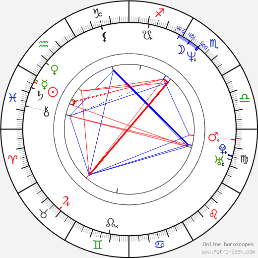 Pat Lafontaine birth chart, Pat Lafontaine astro natal horoscope, astrology