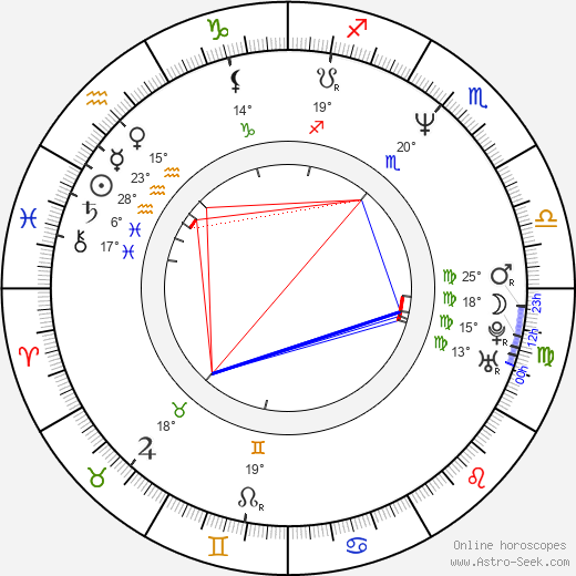 Rosalinda Celentano birth chart, biography, wikipedia 2020, 2021