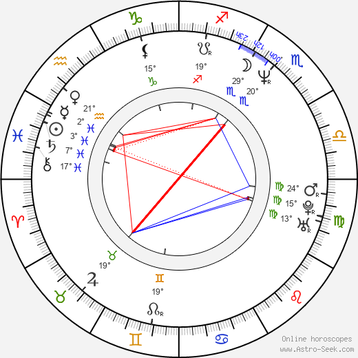 Scott Lowell birth chart, biography, wikipedia 2018, 2019