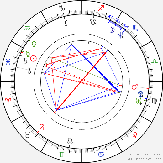 Scott Lowell astro natal birth chart, Scott Lowell horoscope, astrology