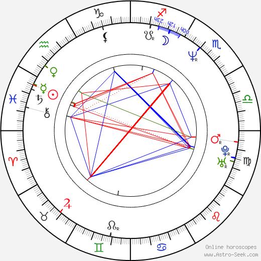Sérgio Tréfaut tema natale, oroscopo, Sérgio Tréfaut oroscopi gratuiti, astrologia