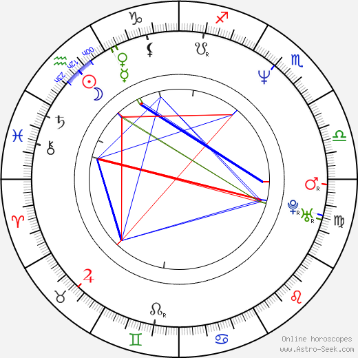 Sherilyn Fenn astro natal birth chart, Sherilyn Fenn horoscope, astrology