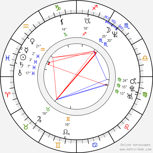 Steve Speirs birth chart, biography, wikipedia 2020, 2021