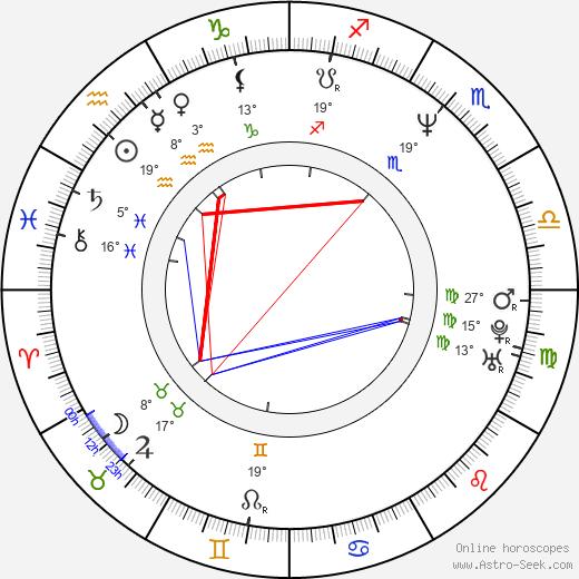 T. Mcd Aniel birth chart, biography, wikipedia 2019, 2020