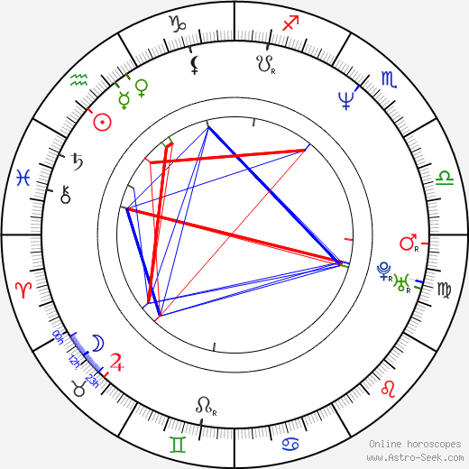 T. Mcd Aniel birth chart, T. Mcd Aniel astro natal horoscope, astrology