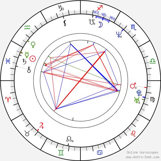 Вероника Уэбб Veronica Webb день рождения гороскоп, Veronica Webb Натальная карта онлайн