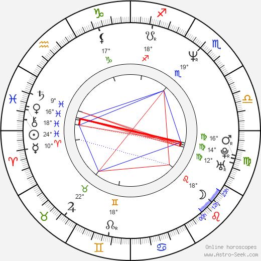 Billy Sherwood birth chart, biography, wikipedia 2019, 2020