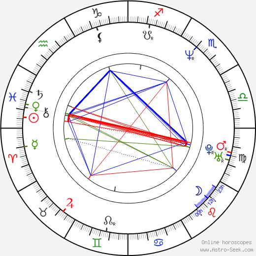 Billy Sherwood birth chart, Billy Sherwood astro natal horoscope, astrology
